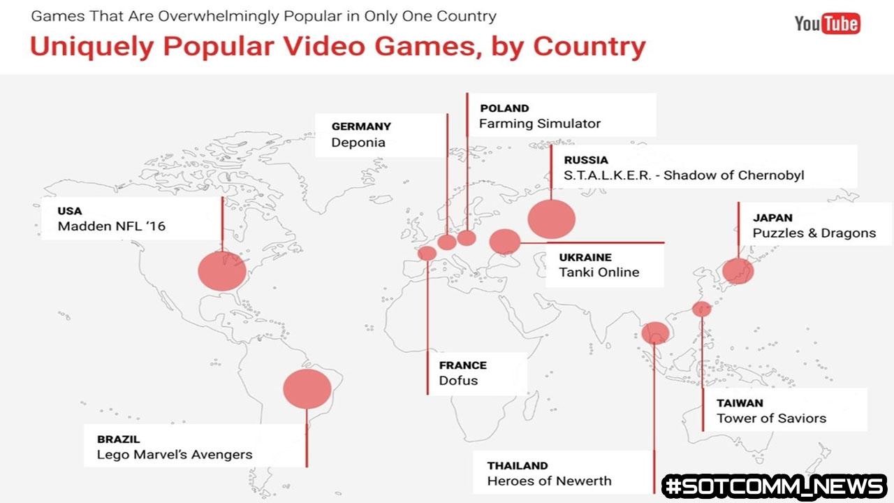 YouTube опубликовал 25 самых популярных игр