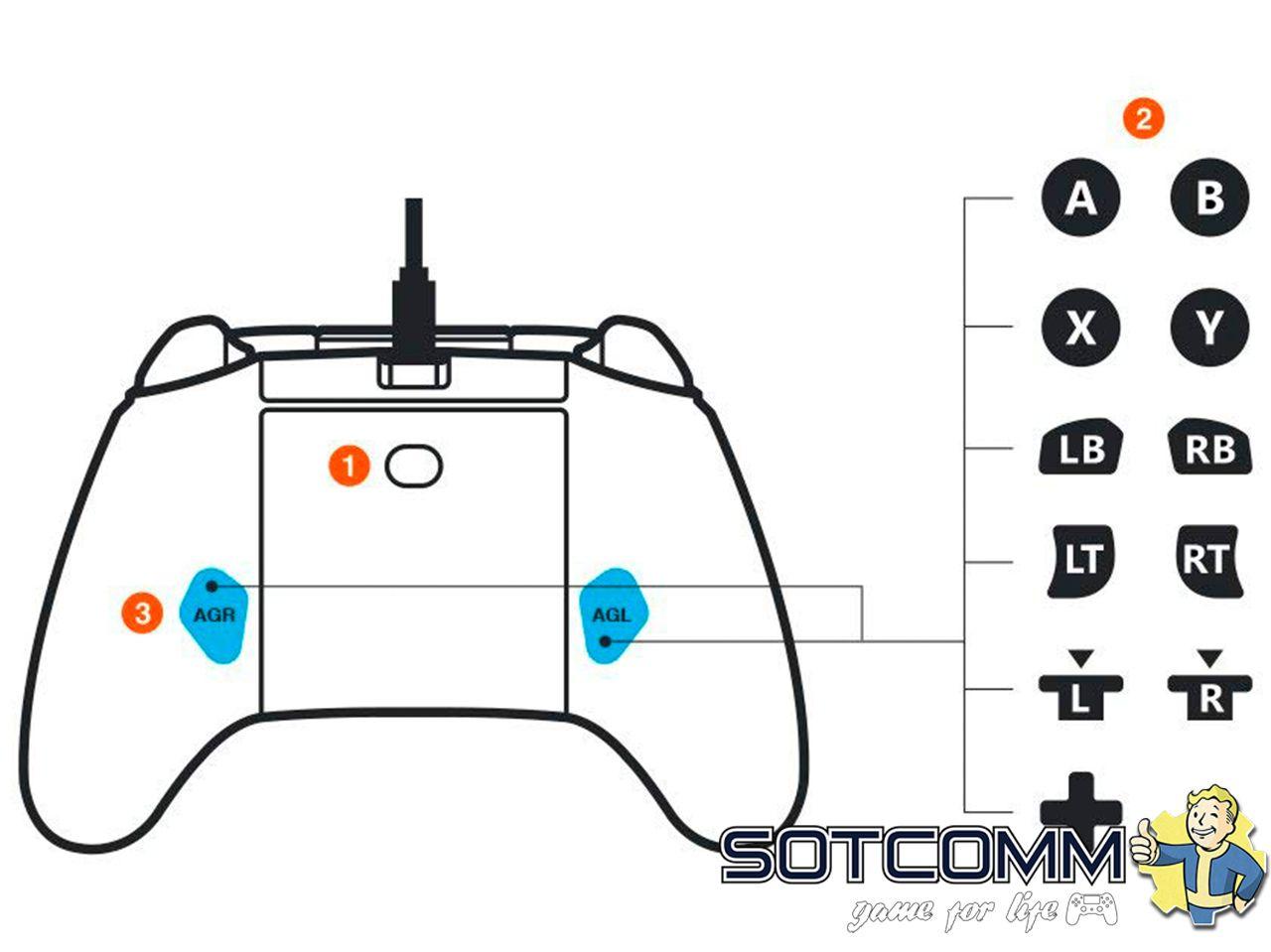 Проводной геймпад PowerA для Xbox One