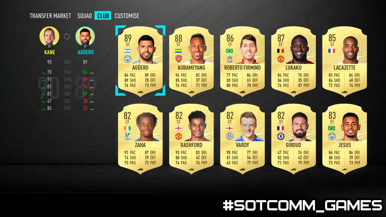 FIFA 20 лучшие игроки покупка